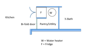 Pantry Water Heater Layout idea